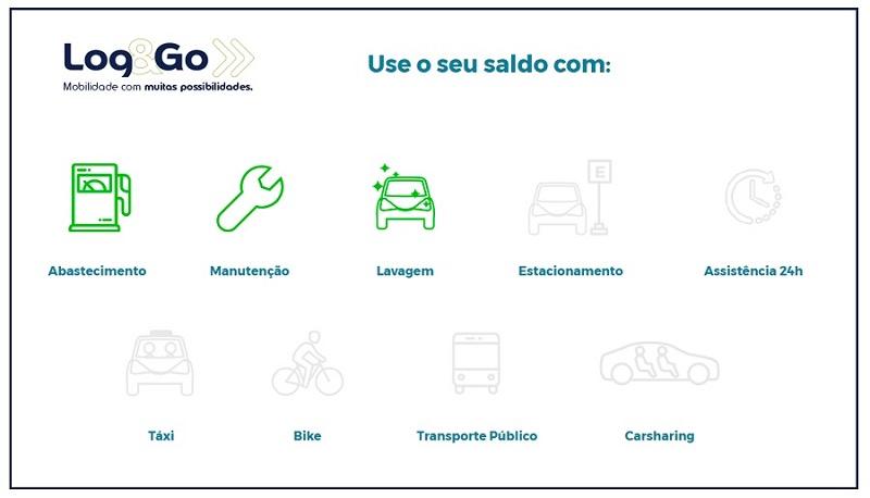 funcionalidade log and go para mobilidade