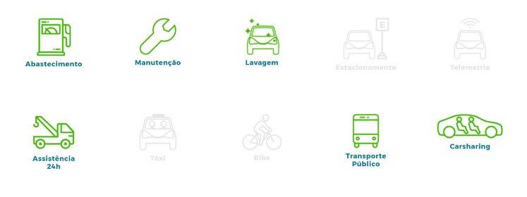 Integrações de mobilidade urbana que compõem o Log & Go
